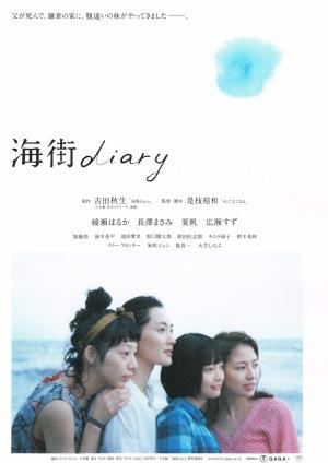 Umimachi Diary (Our Little Sister) (Hirokazu Koreeda, 2015)